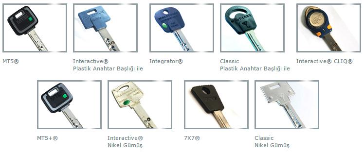 mul-t-lock anahtarları